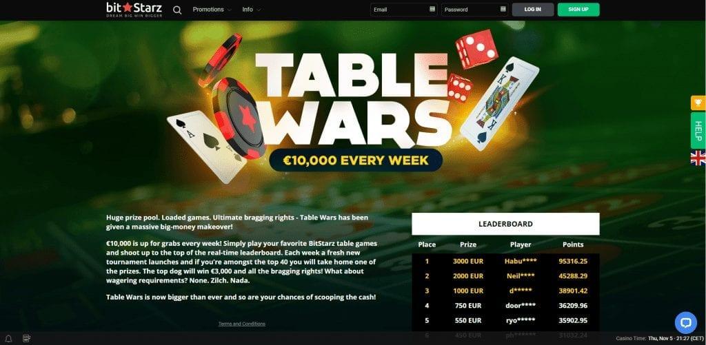 Table wars at Bitstarz